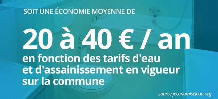 économie moyenne de 20 à 40 euros / an