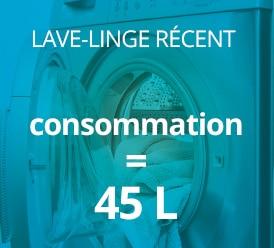 lave-linge récent 45 litres