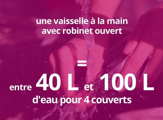 chiffre conso : vaisselle à la main